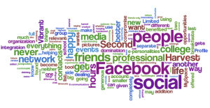Social media and C&B : are you one of the brave few ?