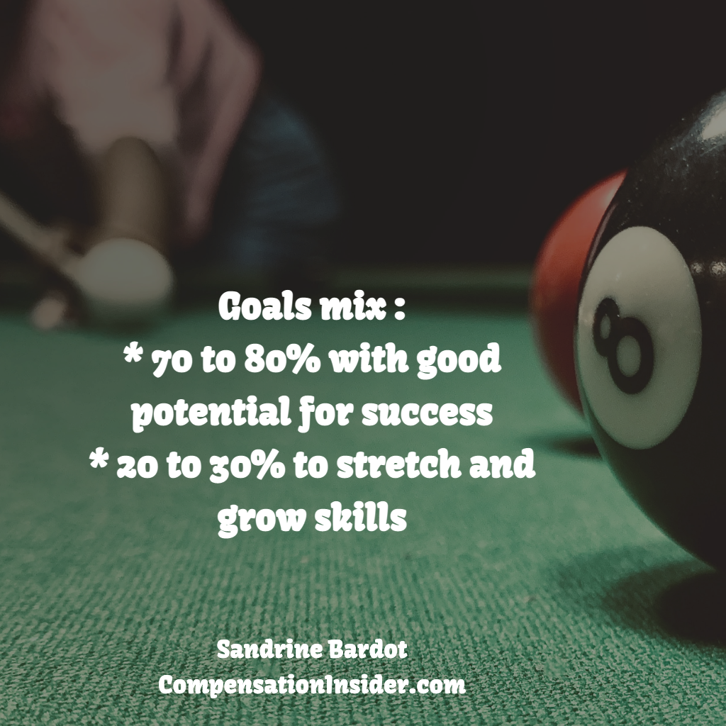 Goals mix : 70 to 80% with goodpotential for succes and 20 to 30% for growth
