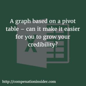 A graph based on a pivot table – can it make it easier for you to grow your credibility